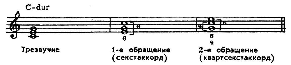 volnuyushie-popki