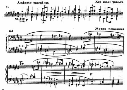 вагнер лист хор пилигримов из оперы тангейзер.