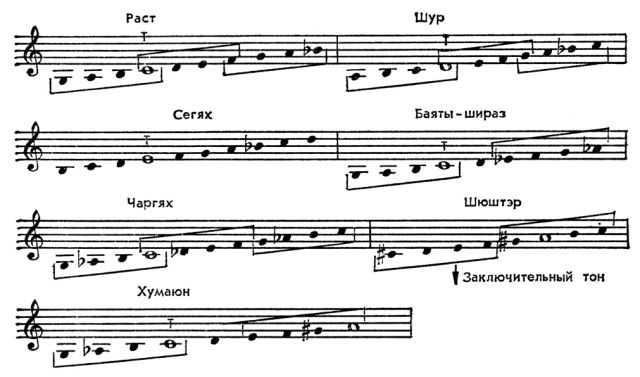 Азербайджанскойнародной музыки 1945